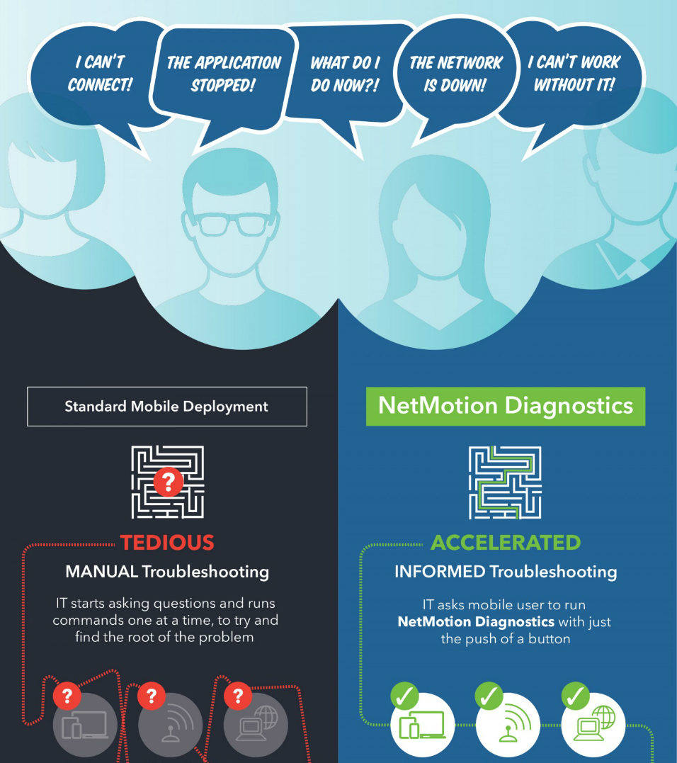 Infographic Content Creation